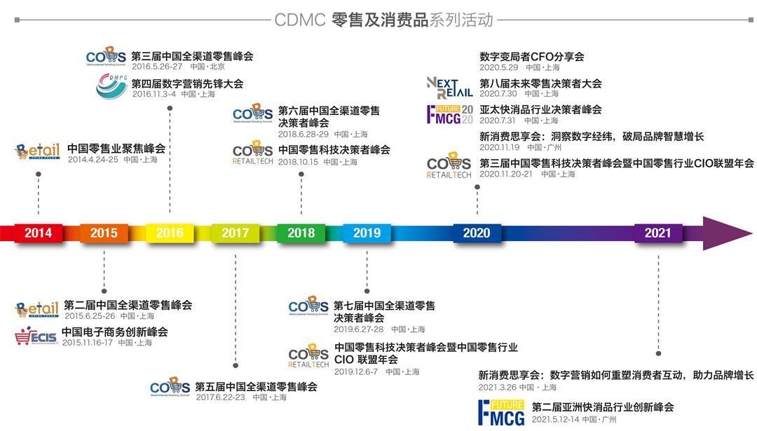 2021第九届消费者体验创新大会(CX Innovation 2021)