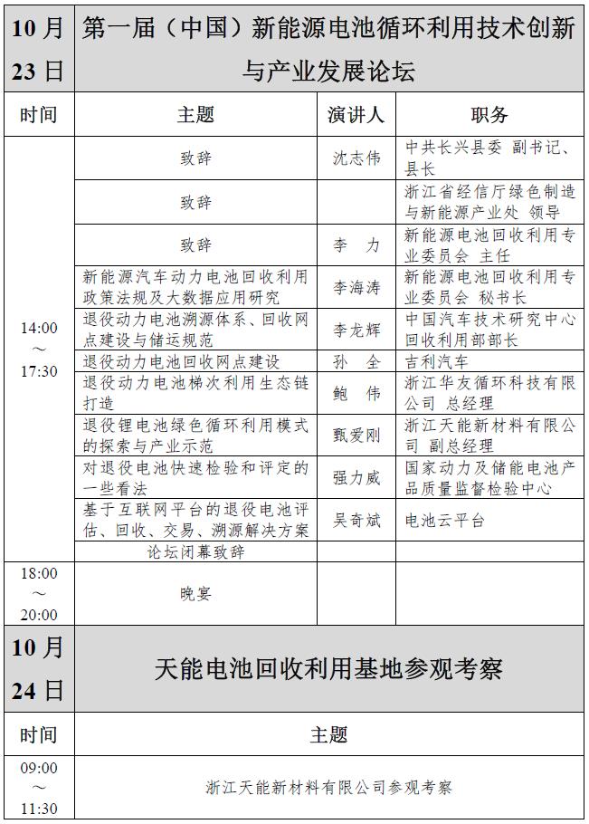 2021第一届(中国)新能源电池循环利用技术创新与产业发展论坛