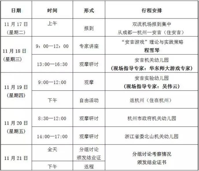 """2015""""安吉-杭州""""幼儿园游戏课程学术研讨会"""
