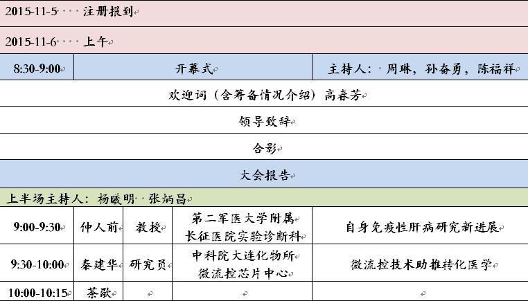 肝病个体化诊疗研究和应用论坛