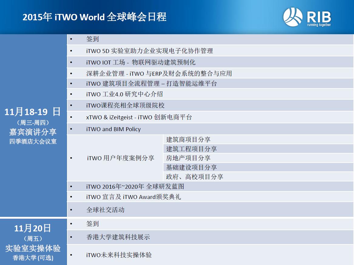 第三届iTWO全球峰会