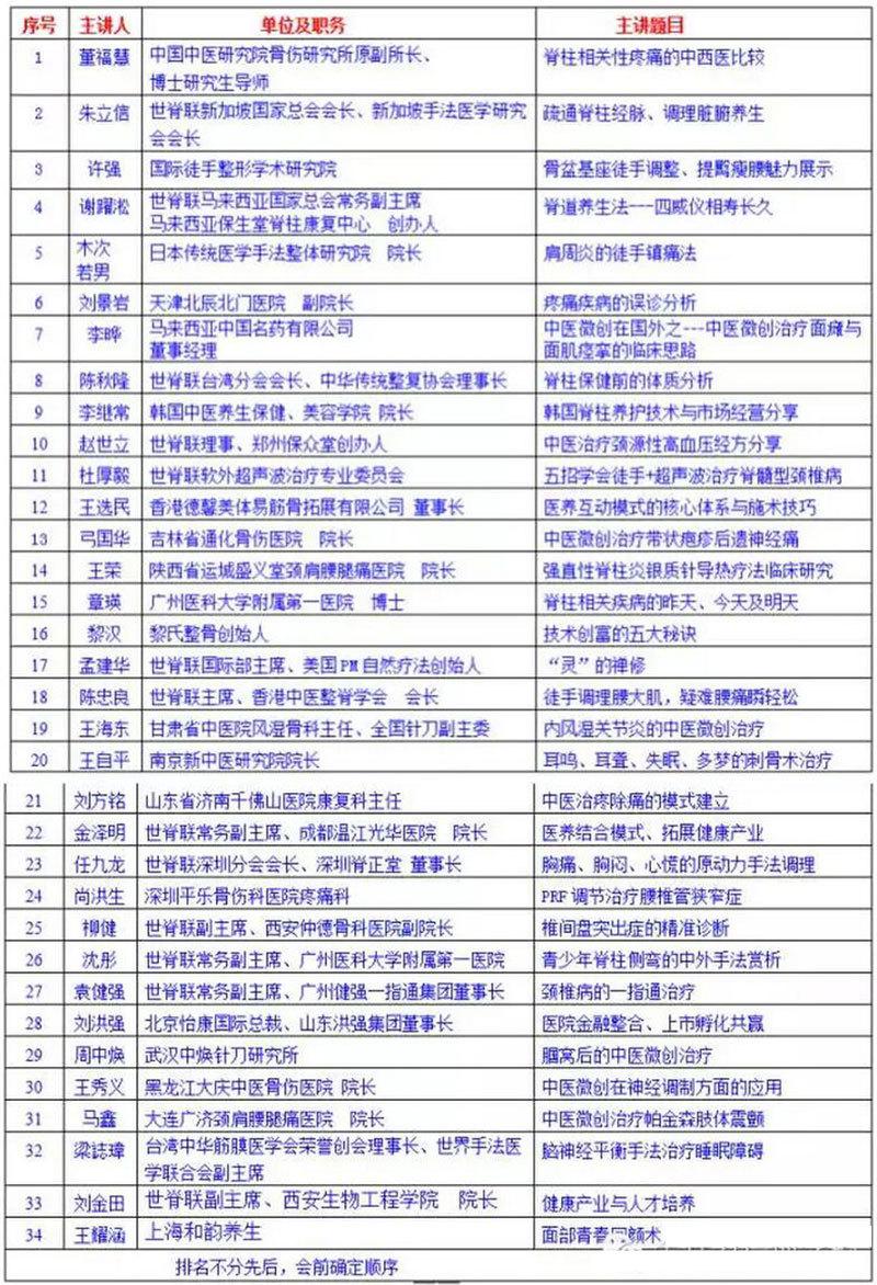 世界脊柱健康联盟中国总会成立大会