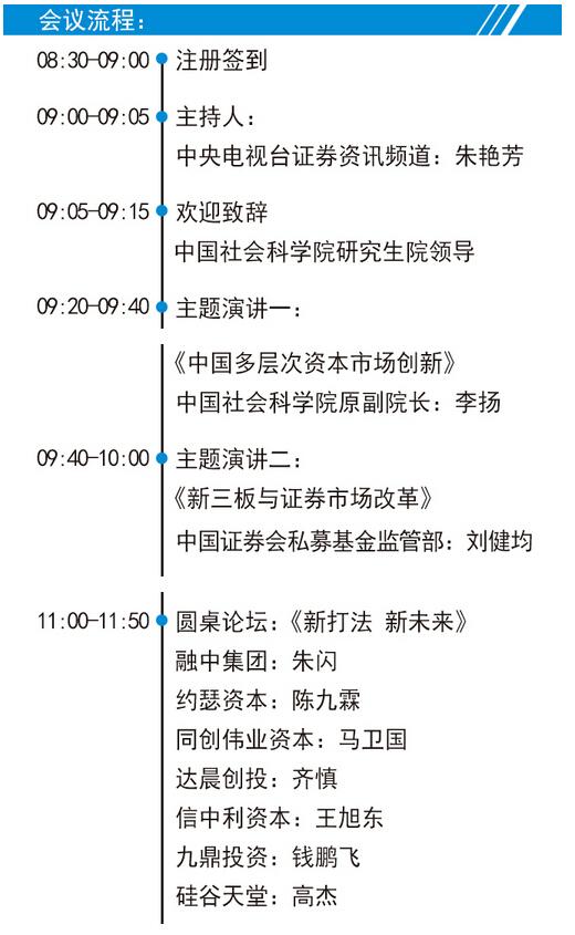 2015中国新三板投资年度峰会