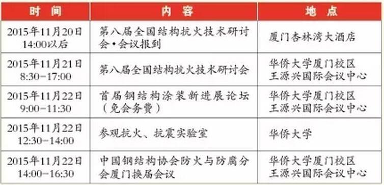 中国钢结构协会防火与防腐分会换届工作会议