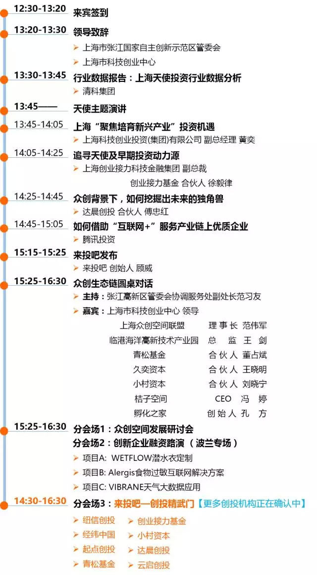 2015上海天使投资与众创空间研讨会