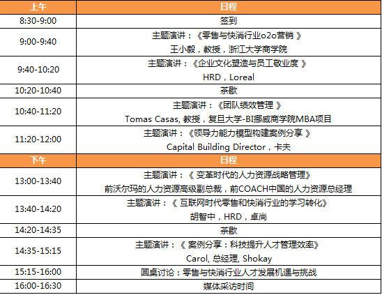 2015美国培训杂志人才发展论坛-上海站
