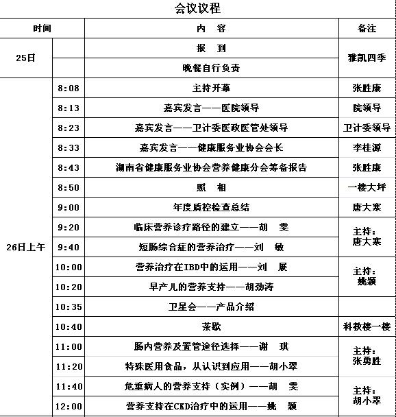湖南省临床营养质量控制中心2015年年会