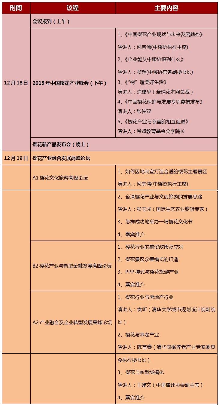 2015年中国樱花产业峰会