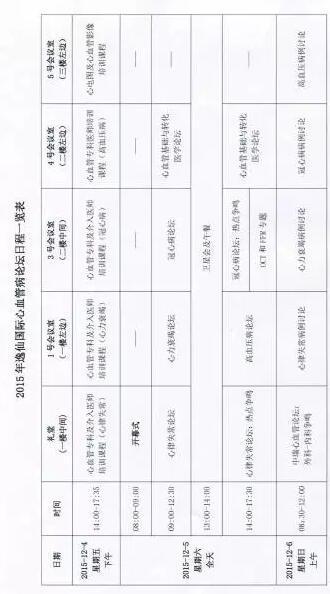 2015年广东省医师协会心血管内科医师分会年会