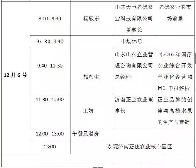 2015山东农业政策与产业对接研讨会