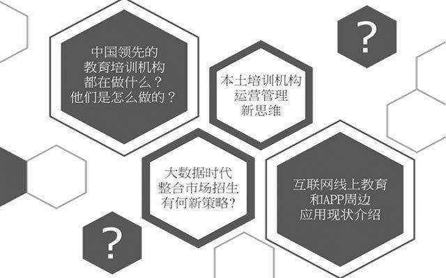 云南省第三届民办培训教育行业发展论坛