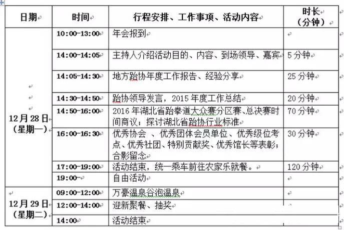 2015湖北跆拳道协会大众管理委员会迎新年度会议暨表彰大会