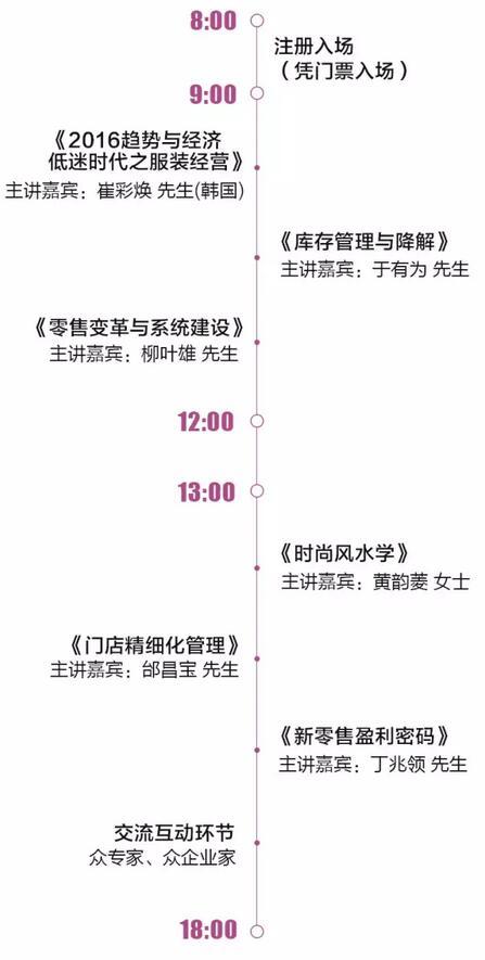 2016中国服装零售发展趋势高峰论坛