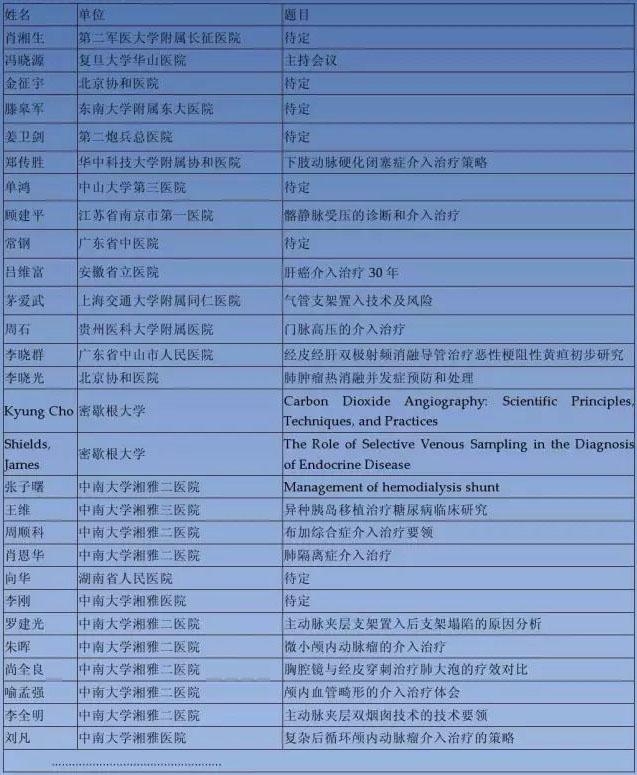 首届湘雅国际介入论坛