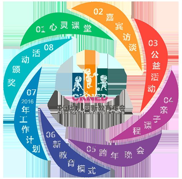 2016中国幼儿园新教育年会