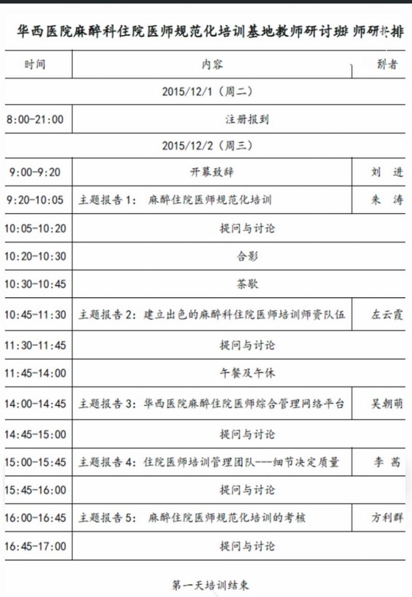 2015华西医院麻醉科住院医师规范化培训基地教师研讨班