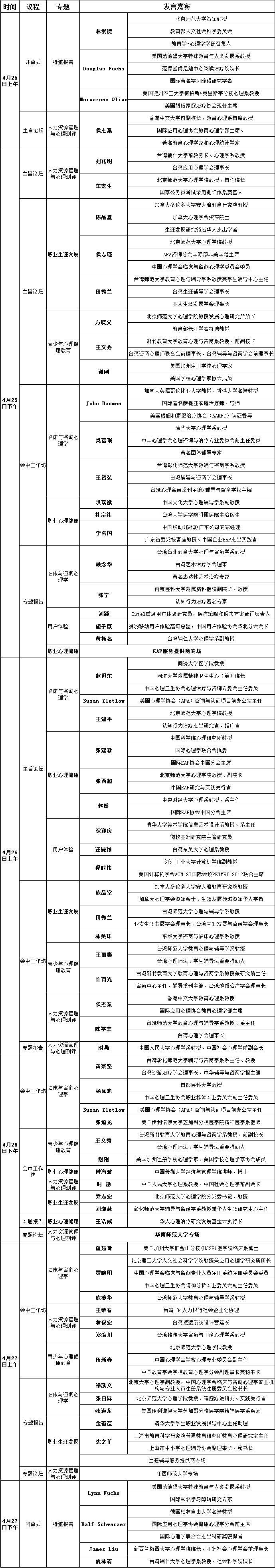 2016华人应用心理学大会