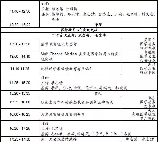 第一届中华医学事务年会