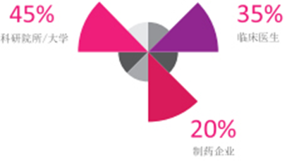 2016 肿瘤异质性学术研讨会