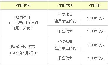 2016第十一届中国国际压铸会议