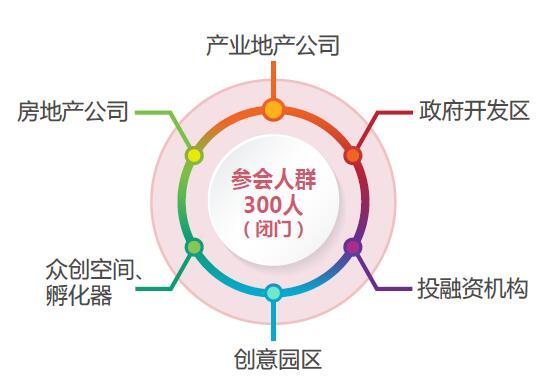 2016 中国产业园区大会(华东站) 暨首届众创空间创新大会