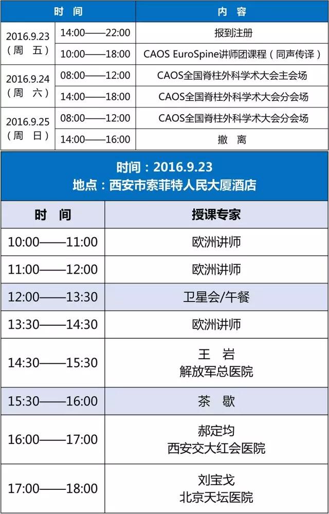 2016中国脊柱外科学术大会