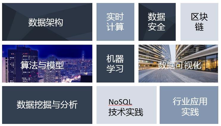 World Of Tech 2016  大数据技术峰会