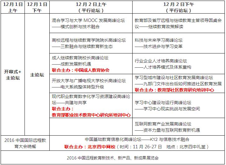 2016(第十五届) 中国国际远程教育大会