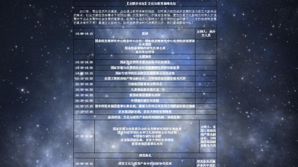 第一届中国创新协作峰会