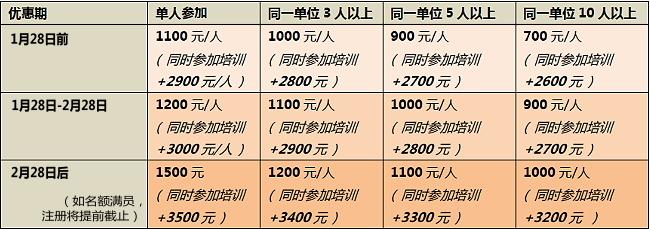 2018混合云世界论坛暨云计算中国峰会