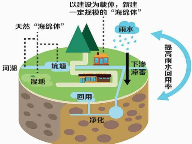 2019一體化預制泵站技術助力海綿城市建設大會(北京)