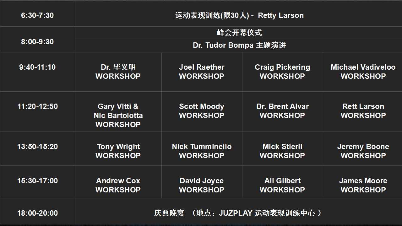 2016上海JUZPLAY提升•主宰运动表现峰会