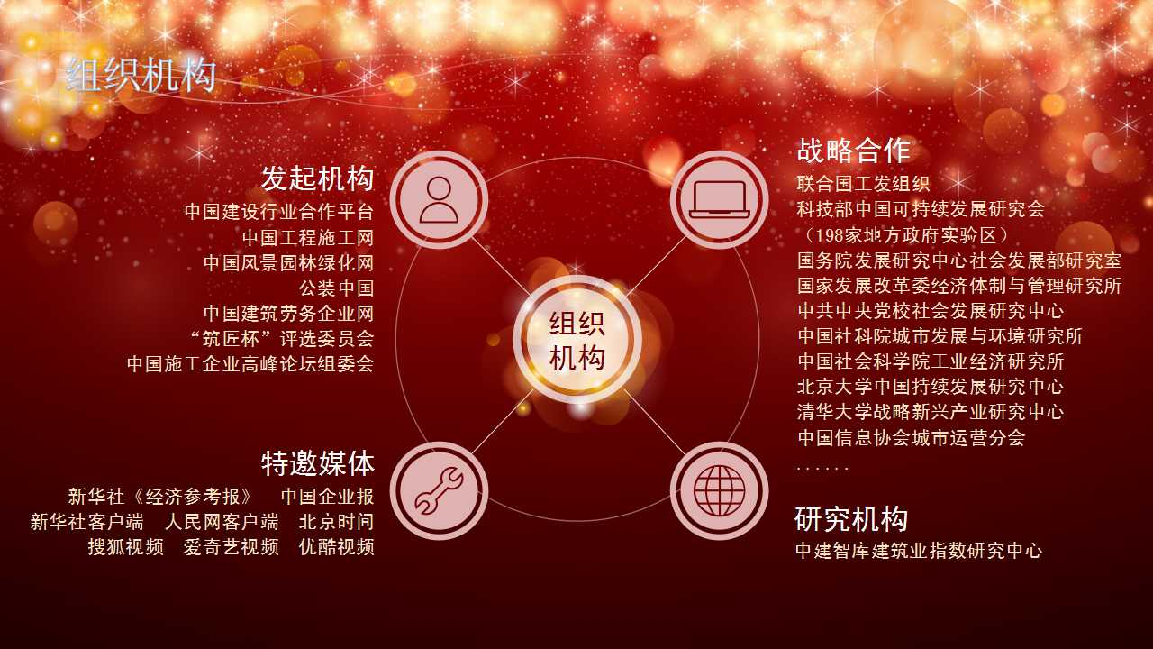 筑匠杯全国建筑业百强盛典暨中国施工企业高峰论坛