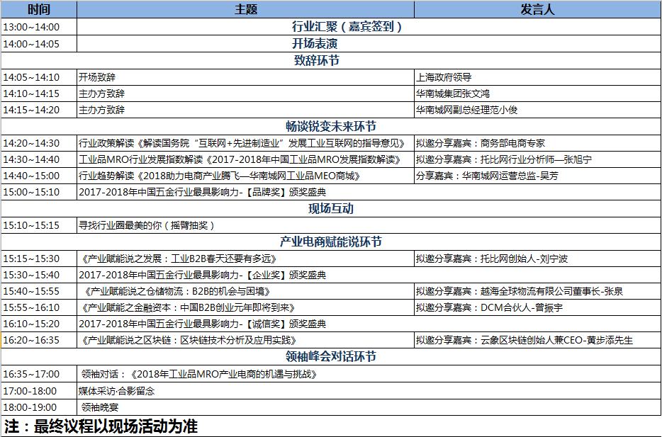 2018中国工业品MRO产业电商峰会