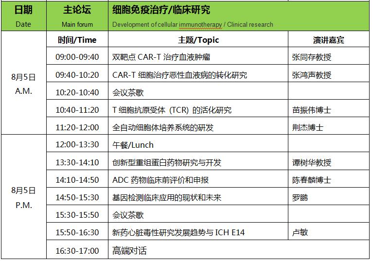 2018国际生物医药创新技术论坛-上海