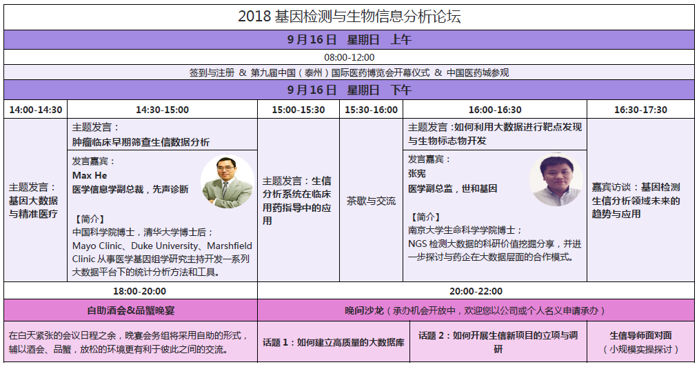 2018基因检测与生物信息分析论坛