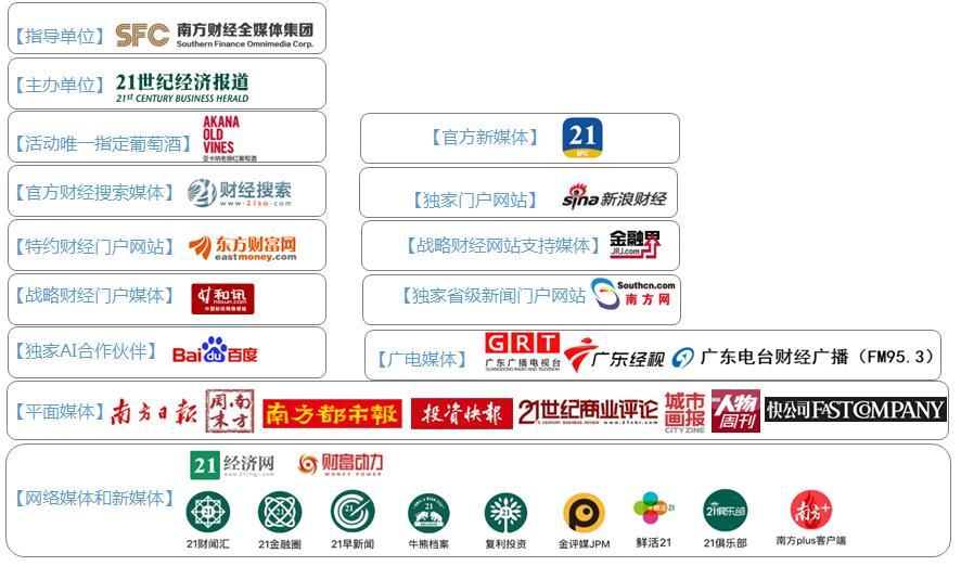 第八屆創新資本年會2018年北京暨股權投資競爭力榜單發布