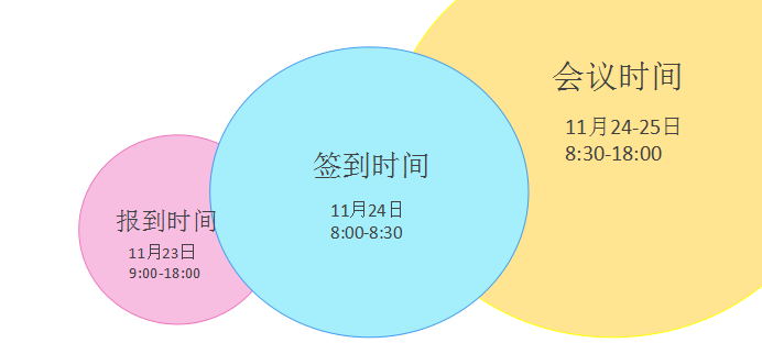 2018西部妇幼健康产业技术交流创新高峰论坛(重庆)