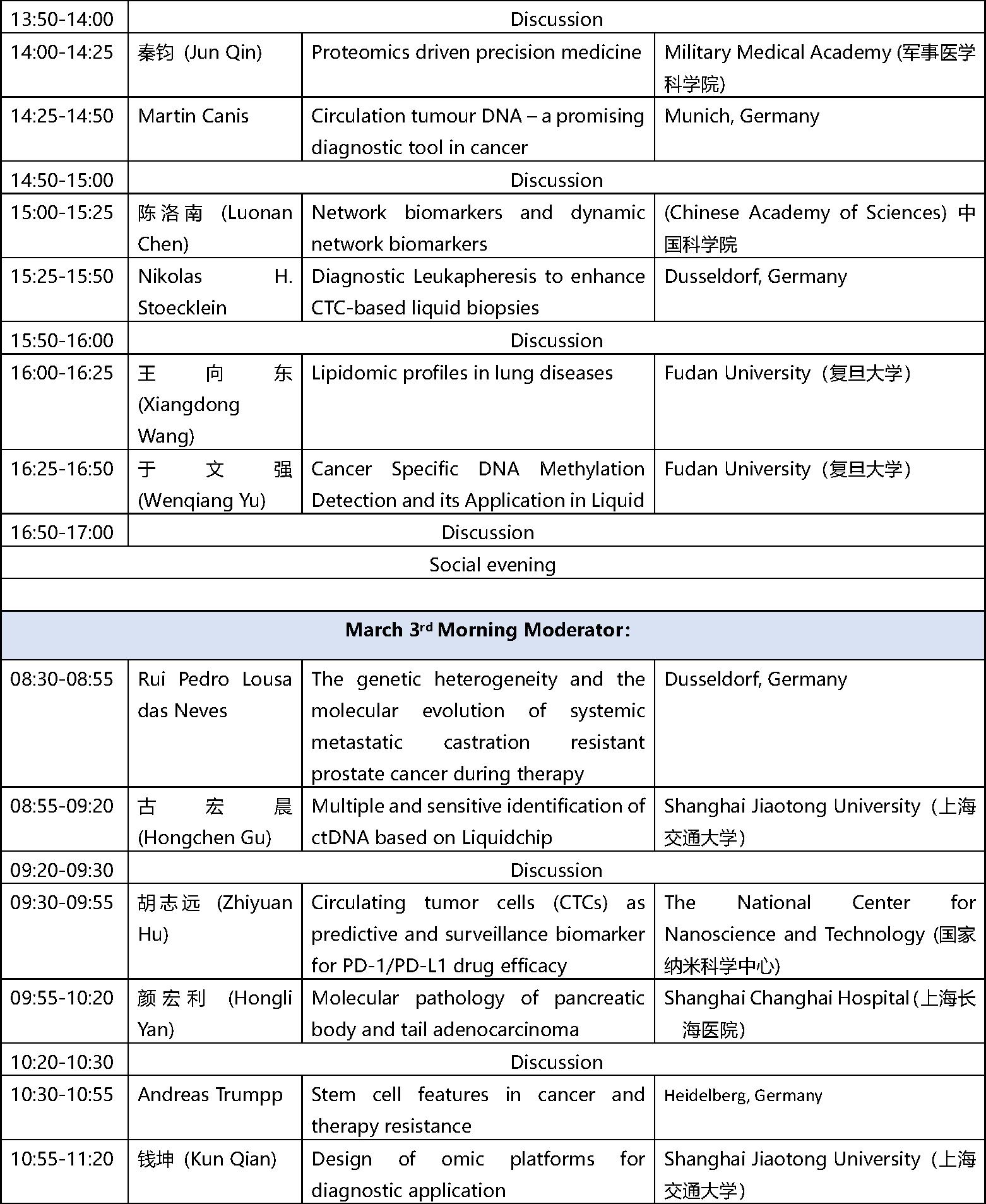 2019中德肿瘤液体活检及精准治疗双边论坛(上海)