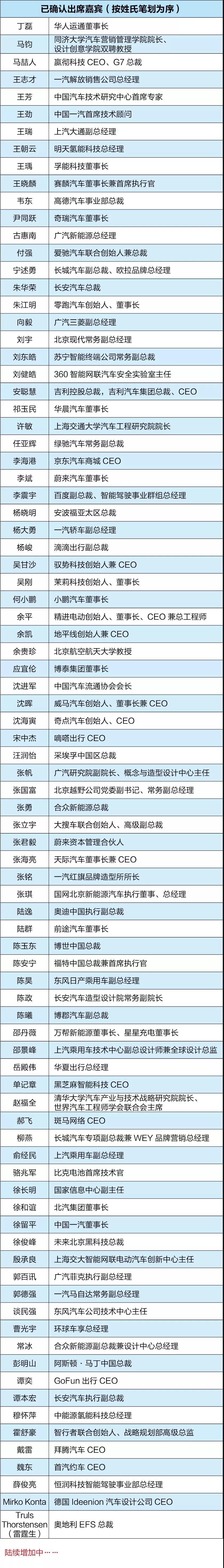 第十一届中国汽车蓝皮书论坛2019(北京)