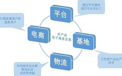 近期农林牧渔行业跑会指南(2019年07月版)