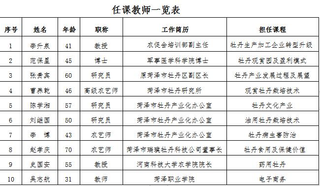 2019牡丹种植加工技术员技能培训(7月北京班)