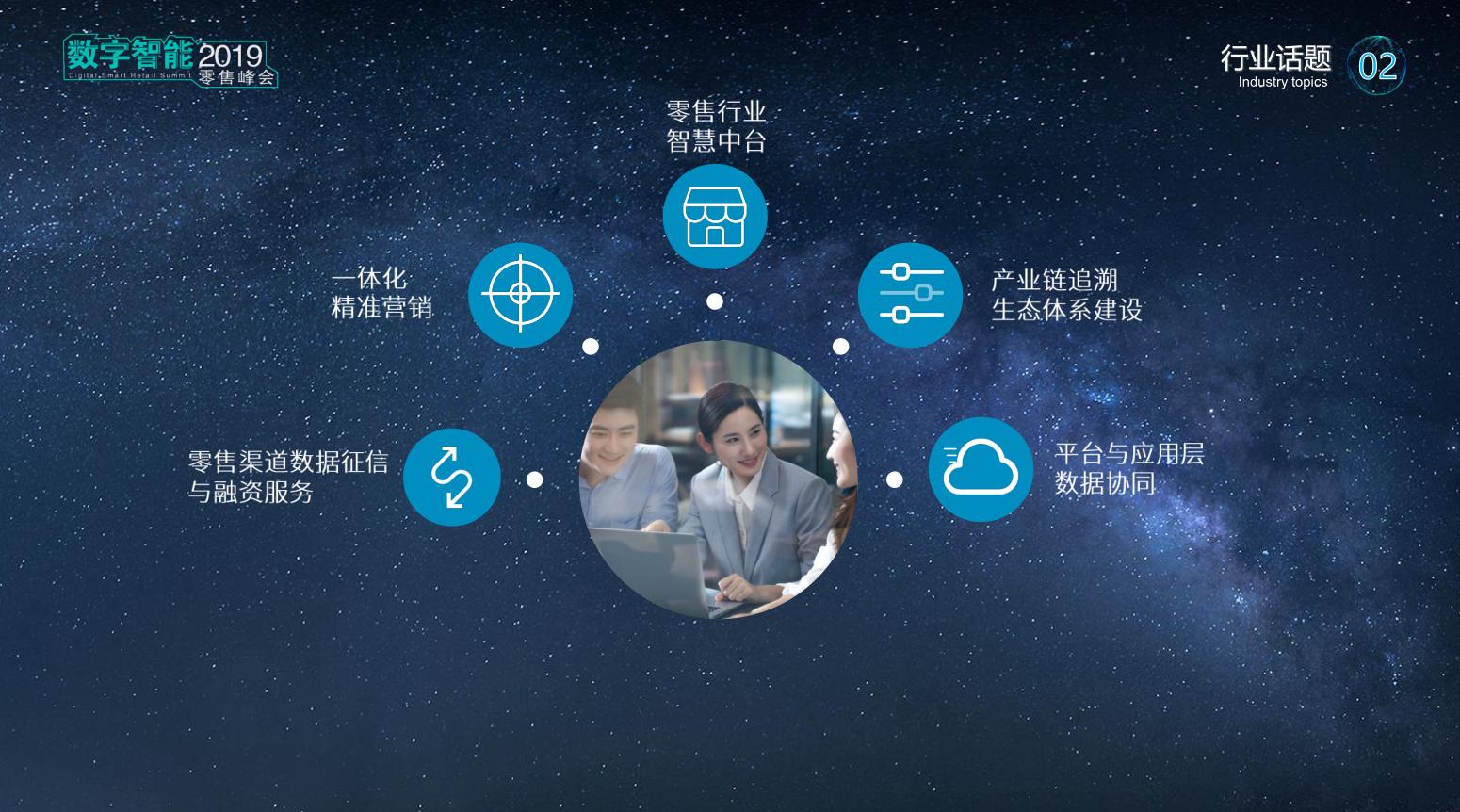 2019數字智能零售峰會(上海)