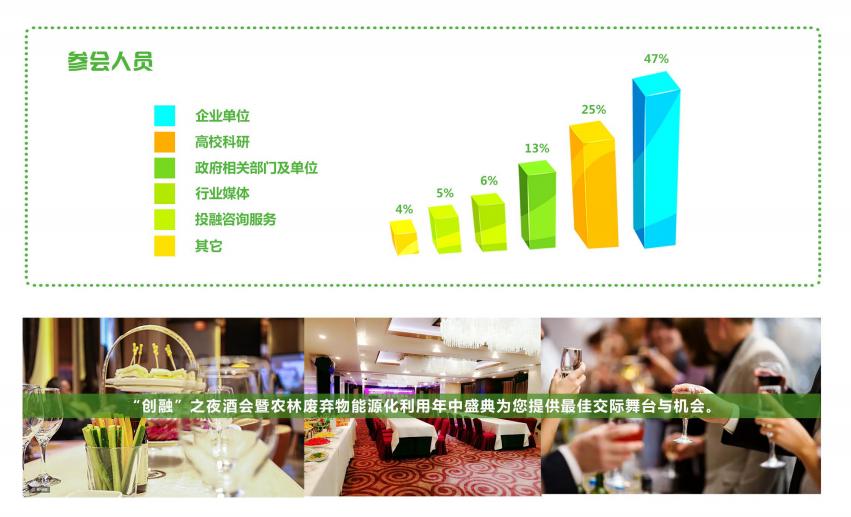 第3届中国国际农林废弃物能源化利用技术与发展高峰论坛2019(北京)