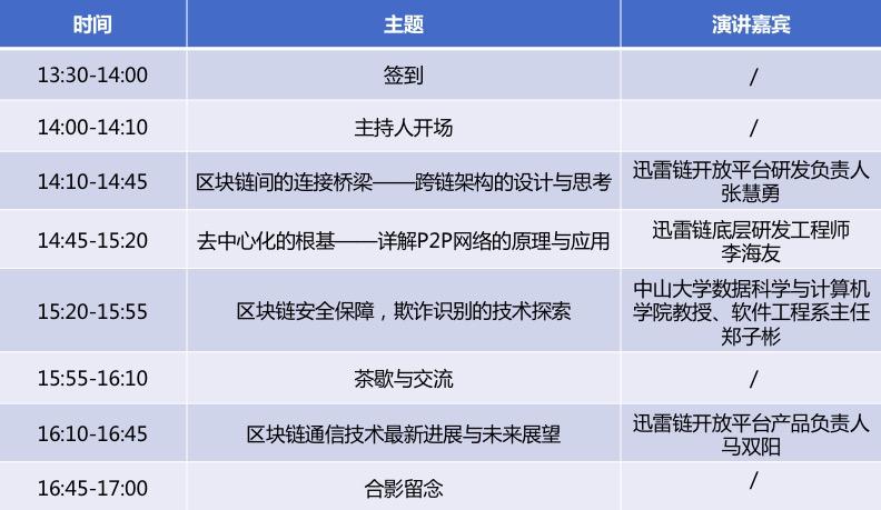 链创未来—迅雷链技术沙龙-2019深圳站
