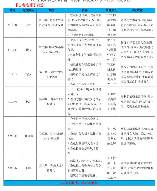 2019中国建筑行业(黄埔六期)总裁班-北京