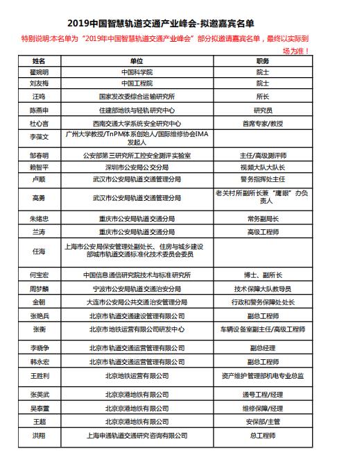2019中国智慧轨道交通产业峰会(青岛)