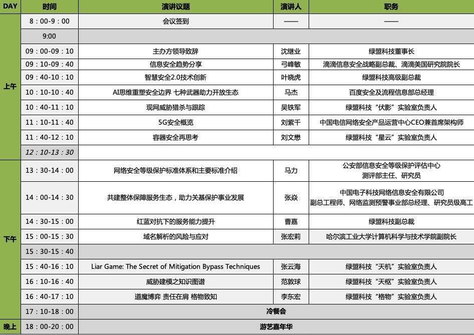 2019TechWorld技术嘉年华(北京)