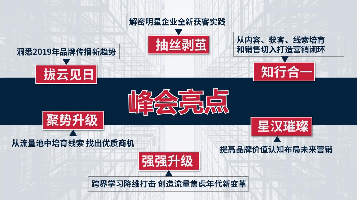 营销的力量——2019闻旅营销获客峰会(北京)