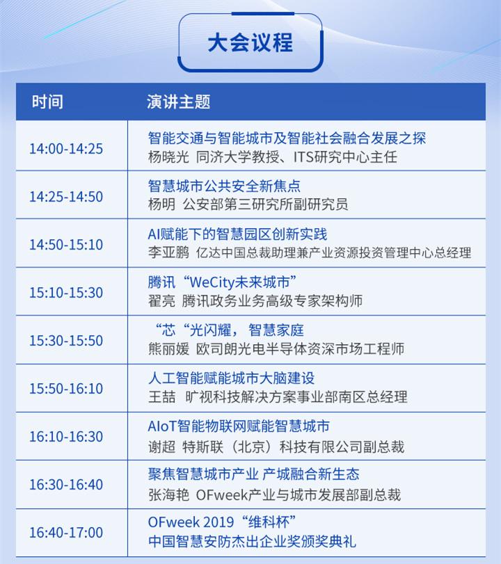 2019 中国AI+智慧城市高峰论坛(上海)